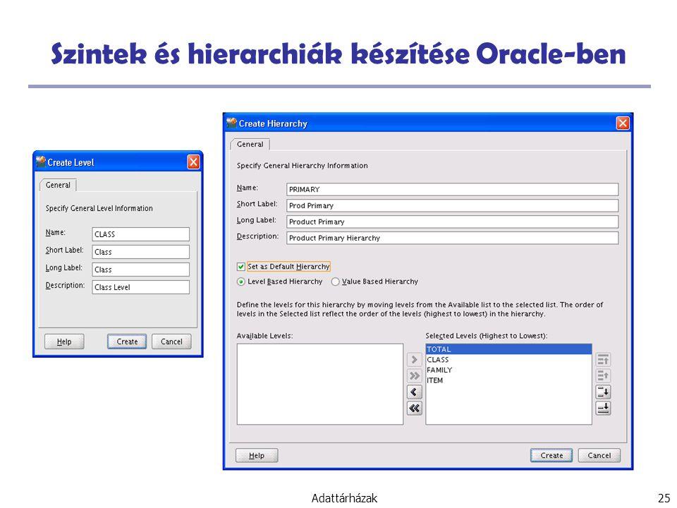 Adattárházak 25 Szintek és hierarchiák készítése Oracle-ben