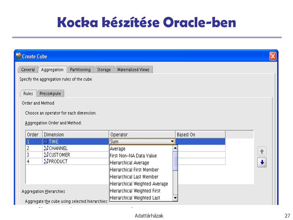 Adattárházak 27 Kocka készítése Oracle-ben