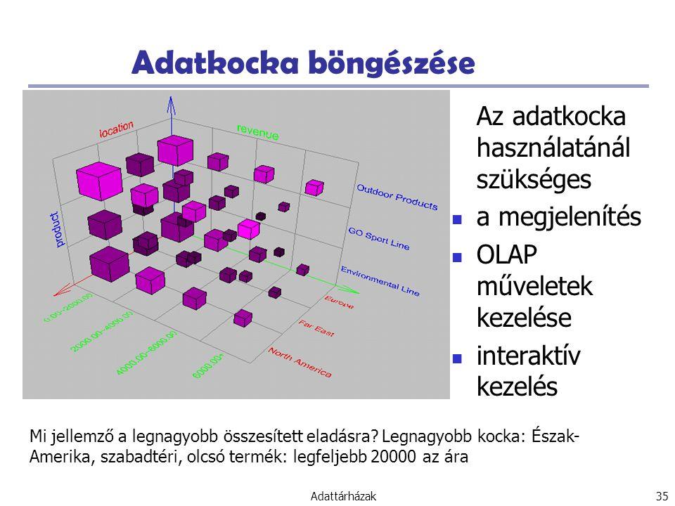 Adattárházak 35 Adatkocka böngészése Az adatkocka használatánál szükséges a megjelenítés OLAP műveletek kezelése interaktív kezelés Mi jellemző a legnagyobb összesített eladásra.