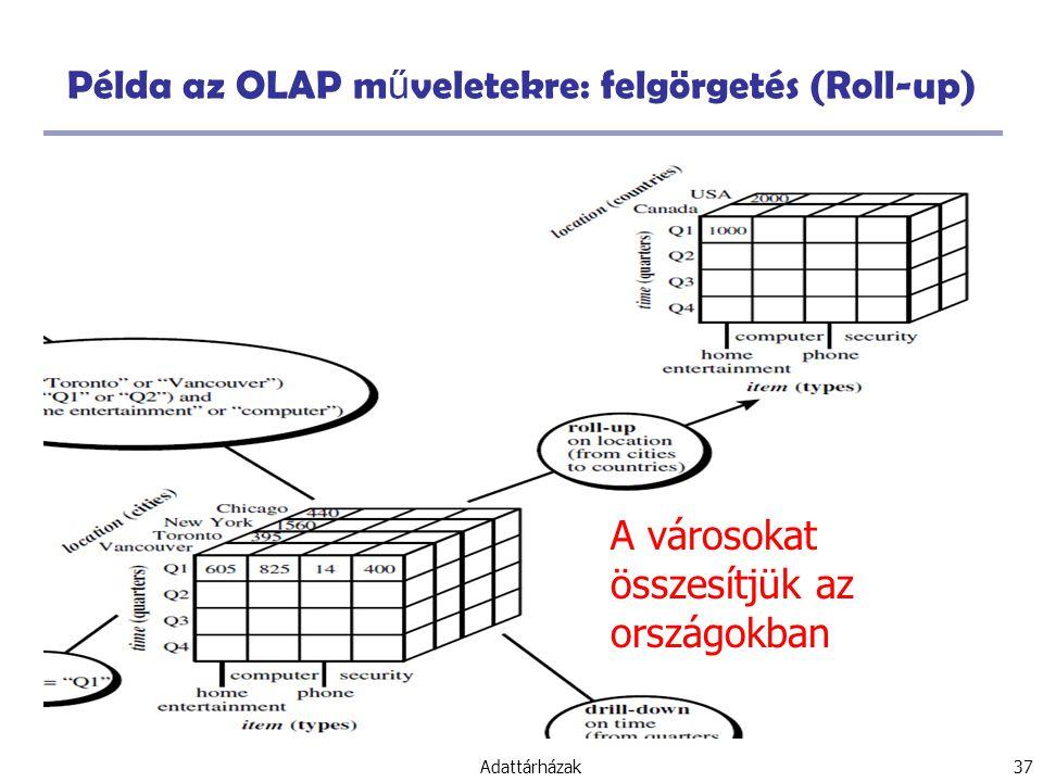 Adattárházak 37 Példa az OLAP m ű veletekre: felgörgetés (Roll-up) A városokat összesítjük az országokban