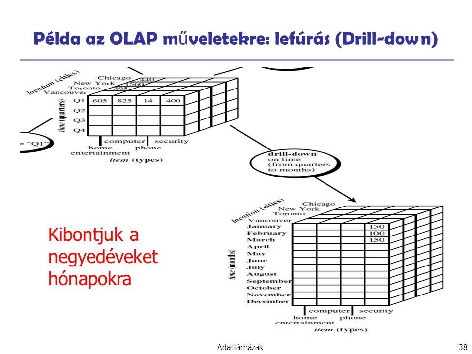 Adattárházak 38 Példa az OLAP m ű veletekre: lefúrás (Drill-down) Kibontjuk a negyedéveket hónapokra