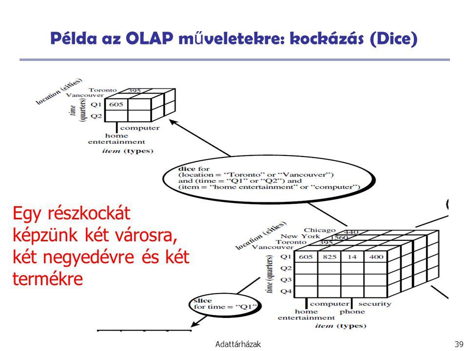 Adattárházak 39 Példa az OLAP m ű veletekre: kockázás (Dice) Egy részkockát képzünk két városra, két negyedévre és két termékre