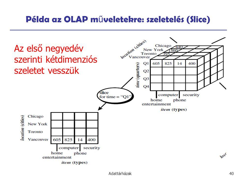 Adattárházak 40 Példa az OLAP m ű veletekre: szeletelés (Slice) Az első negyedév szerinti kétdimenziós szeletet vesszük