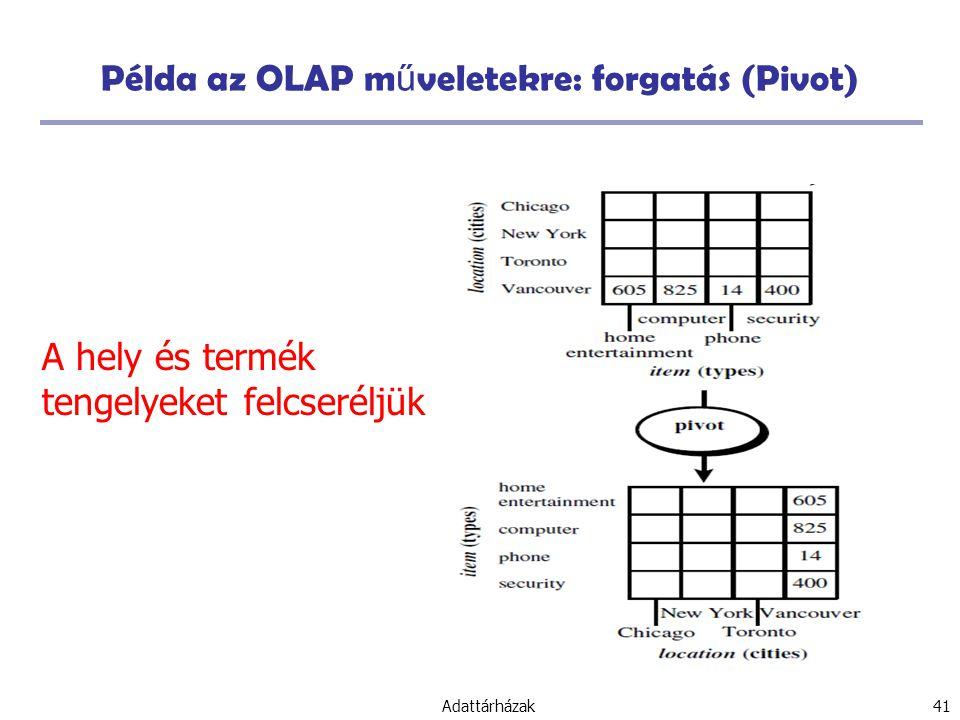 Adattárházak 41 Példa az OLAP m ű veletekre: forgatás (Pivot) A hely és termék tengelyeket felcseréljük