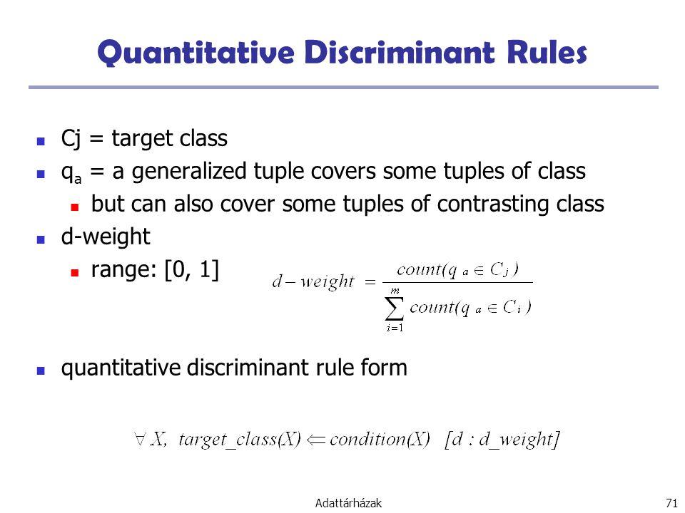 Adattárházak 71 Quantitative Discriminant Rules Cj = target class q a = a generalized tuple covers some tuples of class but can also cover some tuples of contrasting class d-weight range: [0, 1] quantitative discriminant rule form