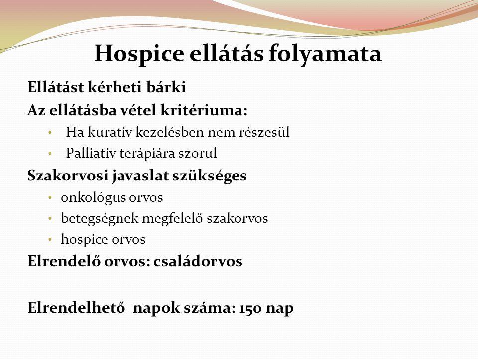 Hospice ellátás folyamata Ellátást kérheti bárki Az ellátásba vétel kritériuma: Ha kuratív kezelésben nem részesül Palliatív terápiára szorul Szakorvo
