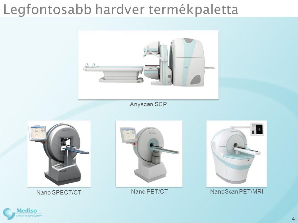 4 Anyscan SCP Nano SPECT/CT Nano PET/CTNanoScan PET/MRI Legfontosabb hardver termékpaletta