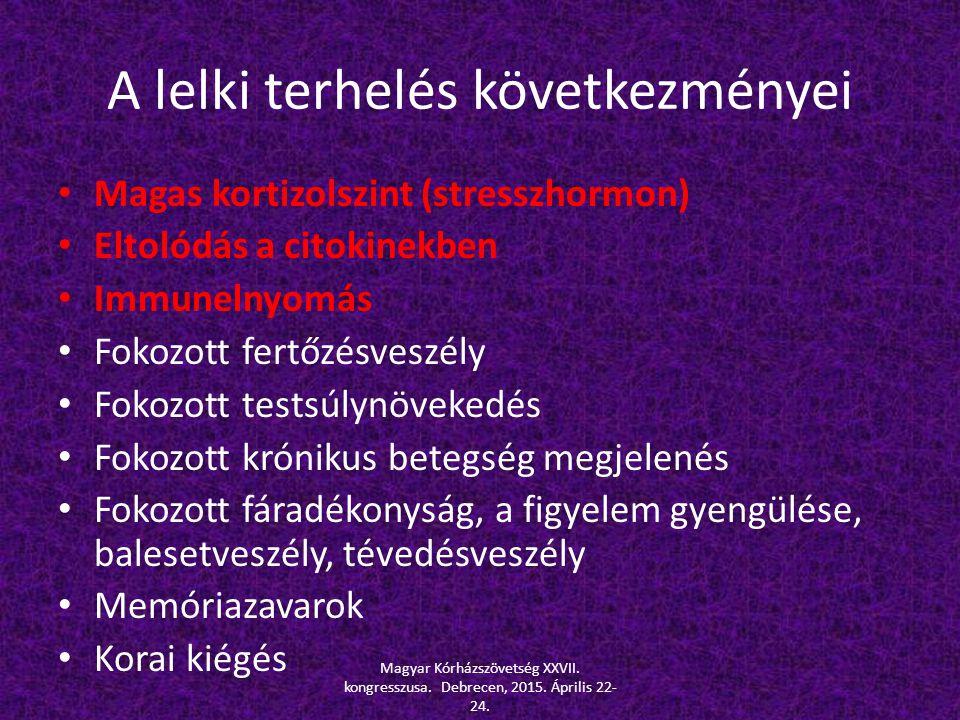 A lelki terhelés következményei Magas kortizolszint (stresszhormon) Eltolódás a citokinekben Immunelnyomás Fokozott fertőzésveszély Fokozott testsúlyn