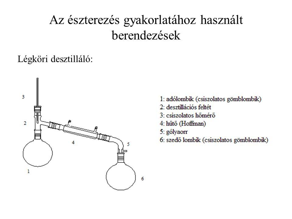 Az észterezés gyakorlatához használt berendezések Légköri desztilláló: