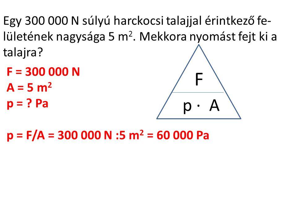Egy 300 000 N súlyú harckocsi talajjal érintkező fe- lületének nagysága 5 m 2. Mekkora nyomást fejt ki a talajra? F = 300 000 N A = 5 m 2 p = ? Pa p =