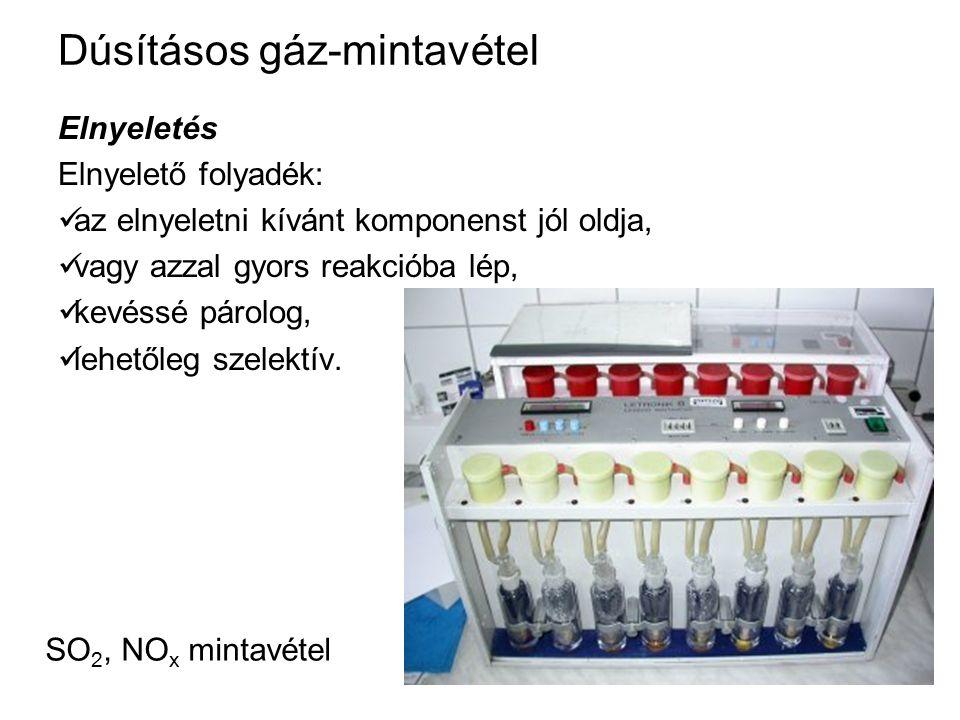 Dúsításos gáz-mintavétel Elnyeletés Elnyelető folyadék: az elnyeletni kívánt komponenst jól oldja, vagy azzal gyors reakcióba lép, kevéssé párolog, le