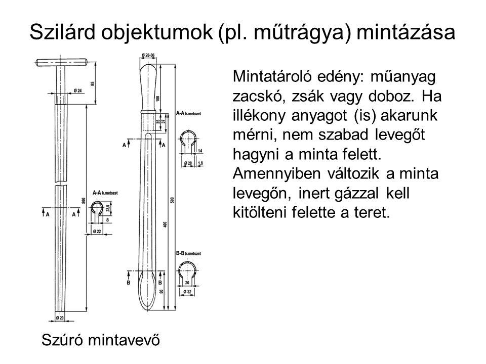 Szilárd objektumok (pl. műtrágya) mintázása Szúró mintavevő Mintatároló edény: műanyag zacskó, zsák vagy doboz. Ha illékony anyagot (is) akarunk mérni
