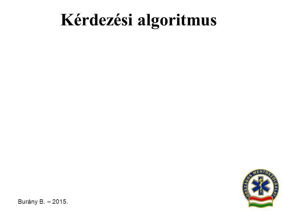 Burány B. – 2015. Kérdezési algoritmus