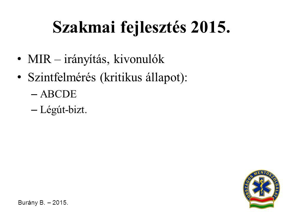 Burány B. – 2015. Szakmai fejlesztés 2015. MIR – irányítás, kivonulók Szintfelmérés (kritikus állapot): – ABCDE – Légút-bizt.
