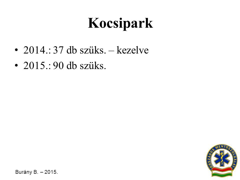 Burány B. – 2015. Kocsipark 2014.: 37 db szüks. – kezelve 2015.: 90 db szüks.