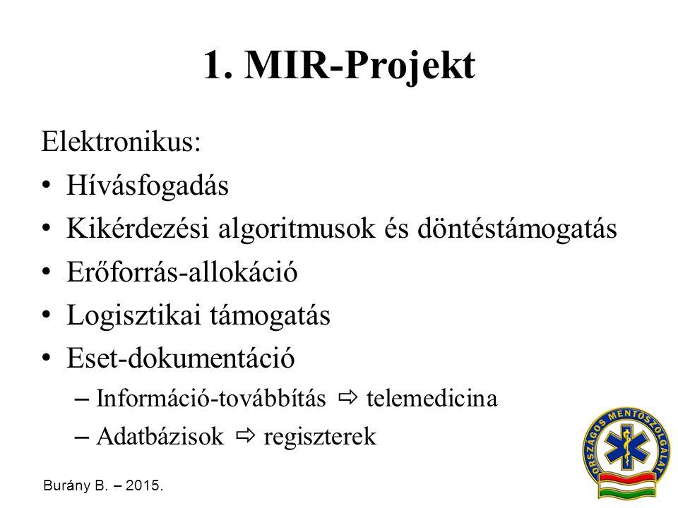 Burány B. – 2015. 1. MIR-Projekt Elektronikus: Hívásfogadás Kikérdezési algoritmusok és döntéstámogatás Erőforrás-allokáció Logisztikai támogatás Eset