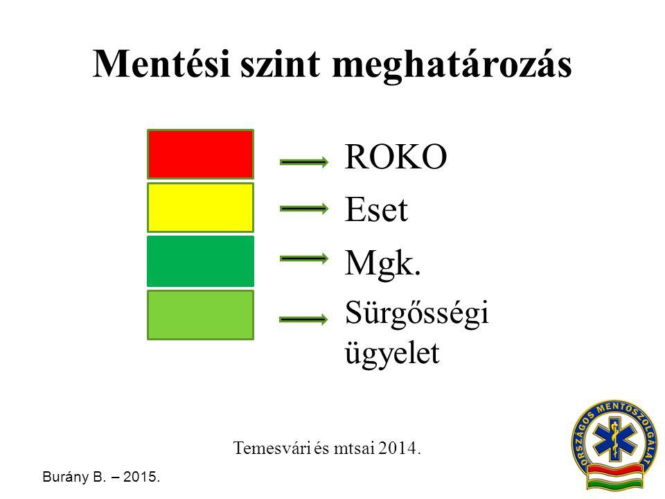 Burány B. – 2015. Mentési szint meghatározás ROKO Eset Mgk. Sürgősségi ügyelet Temesvári és mtsai 2014.