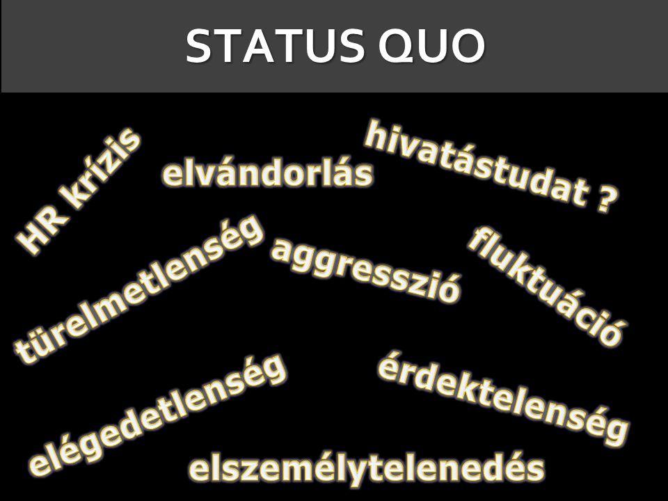 3 STATUS QUO