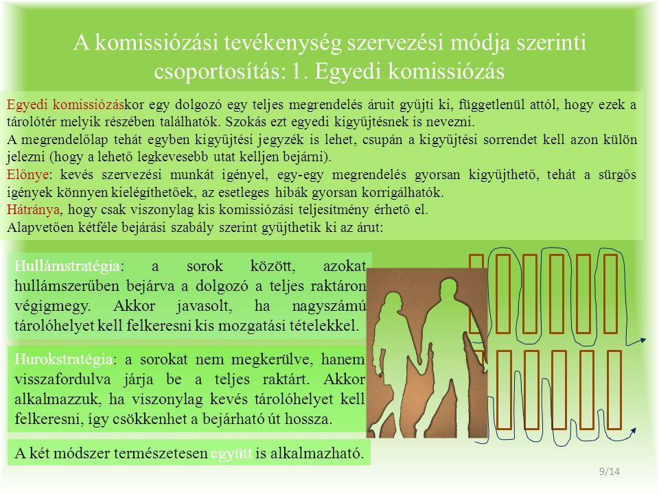 A komissiózási tevékenység szervezési módja szerinti csoportosítás: 1. Egyedi komissiózás Egyedi komissiózáskor egy dolgozó egy teljes megrendelés áru