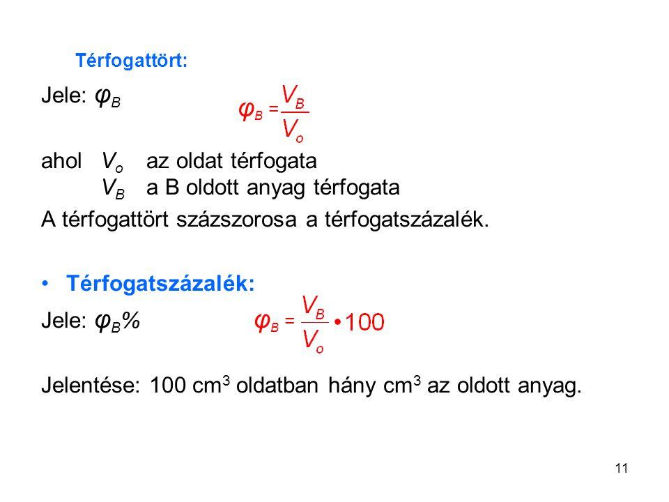11 Térfogattört: Jele: φ B aholV o az oldat térfogata V B a B oldott anyag térfogata A térfogattört százszorosa a térfogatszázalék. Térfogatszázalék: