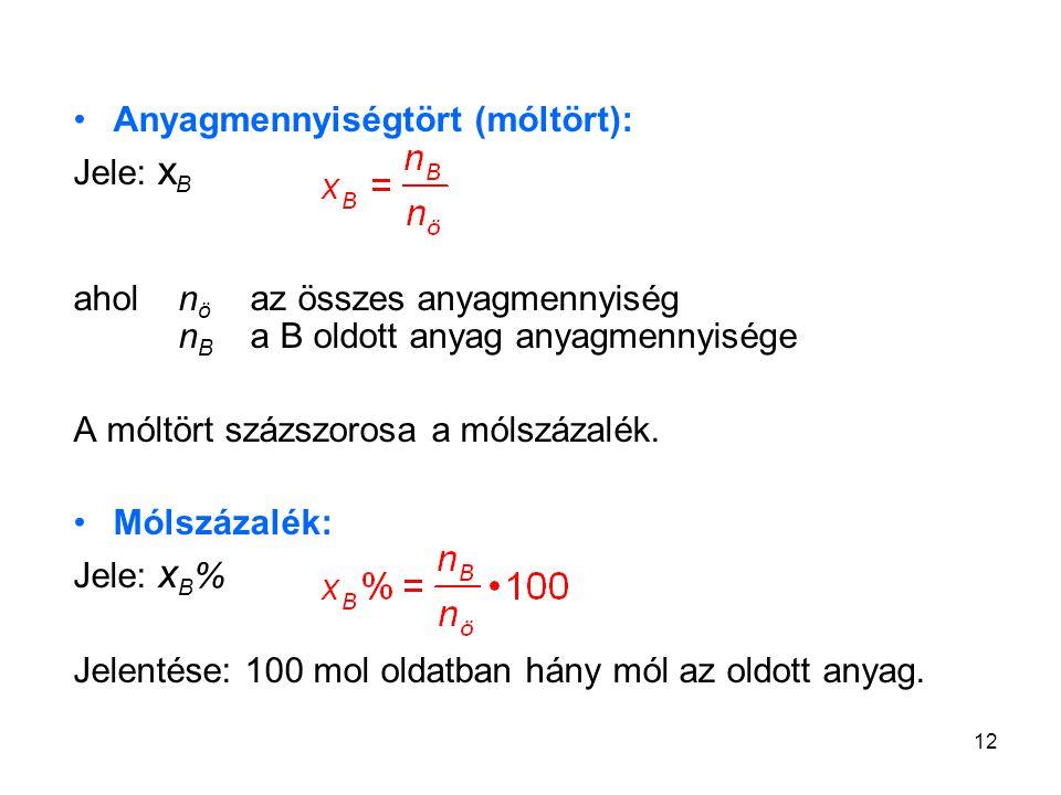 12 Anyagmennyiségtört (móltört): Jele: x B aholn ö az összes anyagmennyiség n B a B oldott anyag anyagmennyisége A móltört százszorosa a mólszázalék.