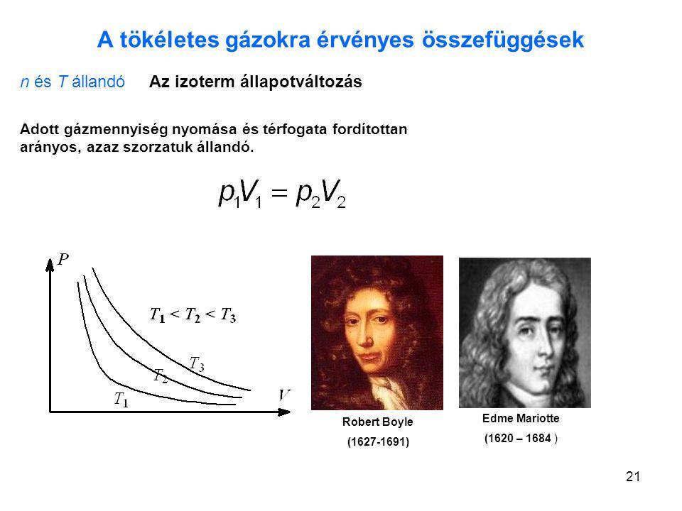 21 A tökéletes gázokra érvényes összefüggések n és T állandóAz izoterm állapotváltozás Adott gázmennyiség nyomása és térfogata fordítottan arányos, az
