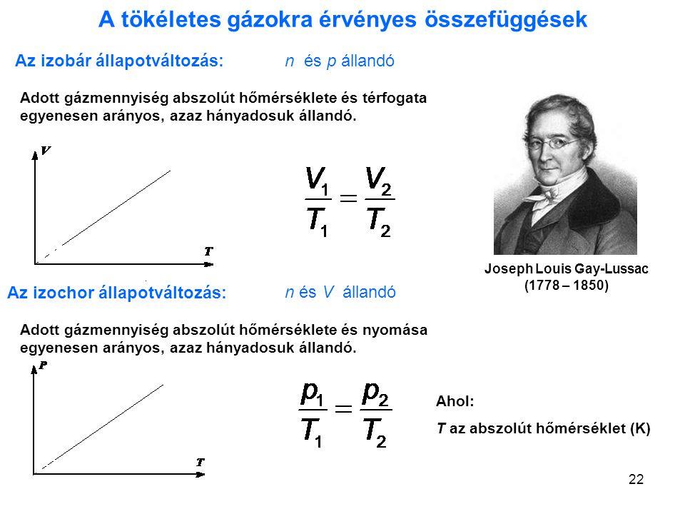 22 A tökéletes gázokra érvényes összefüggések n és p állandóAz izobár állapotváltozás: Adott gázmennyiség abszolút hőmérséklete és térfogata egyenesen