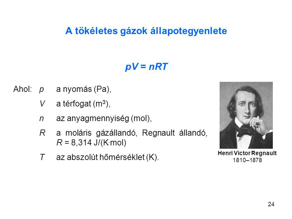 24 A tökéletes gázok állapotegyenlete Ahol:pa nyomás (Pa), Va térfogat (m 3 ), naz anyagmennyiség (mol), Ra moláris gázállandó, Regnault állandó, R =