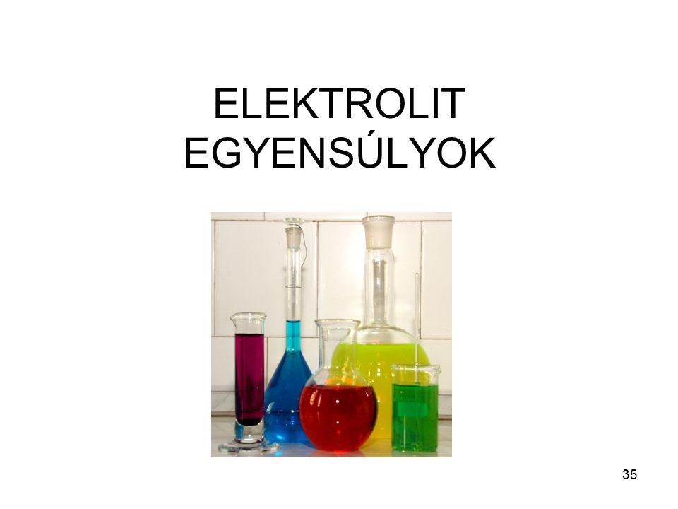 35 ELEKTROLIT EGYENSÚLYOK