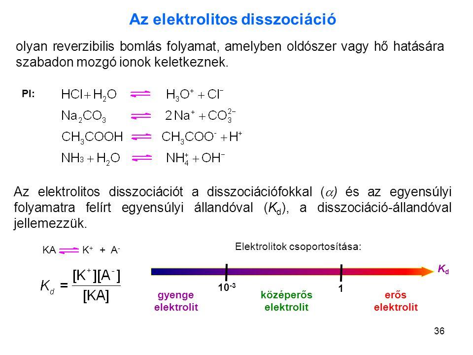 36 Az elektrolitos disszociáció olyan reverzibilis bomlás folyamat, amelyben oldószer vagy hő hatására szabadon mozgó ionok keletkeznek. Pl: Az elektr