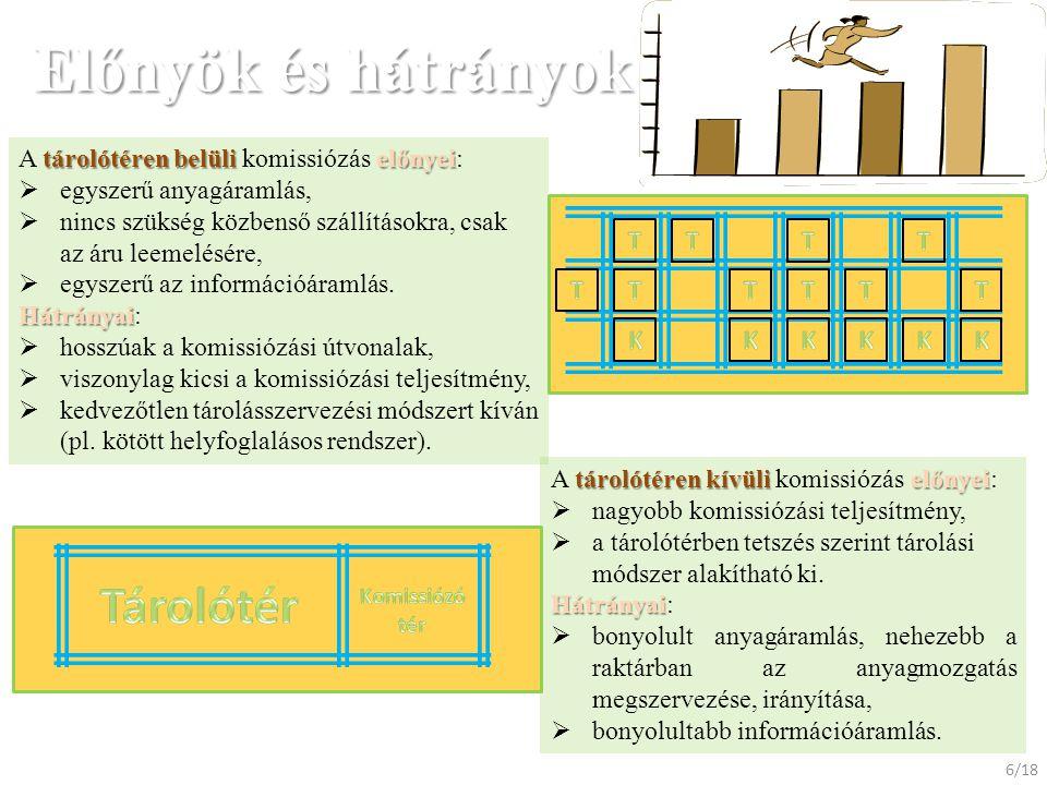 A példa Fontos, hogy az ABC-elemzés alapjául használt jellemző azonos módon, összehasonlíthatóan legyen mérve.