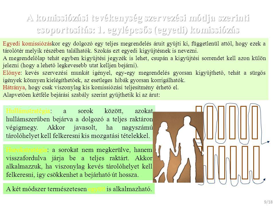 A komissiózási tevékenység szervezési módja szerinti csoportosítás: 1. egylépcsős (egyedi) komissiózás Egyedi komissiózáskor egy dolgozó egy teljes me