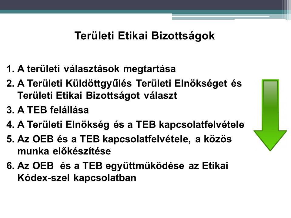 1. A területi választások megtartása 2. A Területi Küldöttgyűlés Területi Elnökséget és Területi Etikai Bizottságot választ 3. A TEB felállása 4. A Te