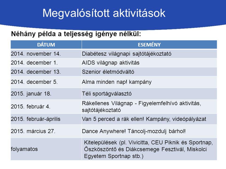 Megvalósított aktivitások Néhány példa a teljesség igénye nélkül: DÁTUMESEMÉNY 2014. november 14.Diabétesz világnapi sajtótájékoztató 2014. december 1