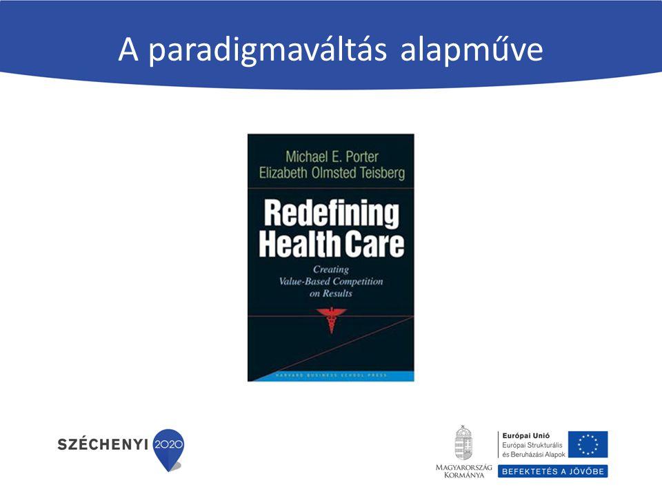 Emberközpontú egészségügy modellje Forrás: Lantos, Varga © 2011