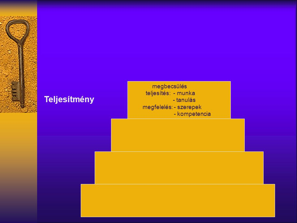 Teljesítmény megbecsülés teljesítés: - munka - tanulás megfelelés: - szerepek - kompetencia