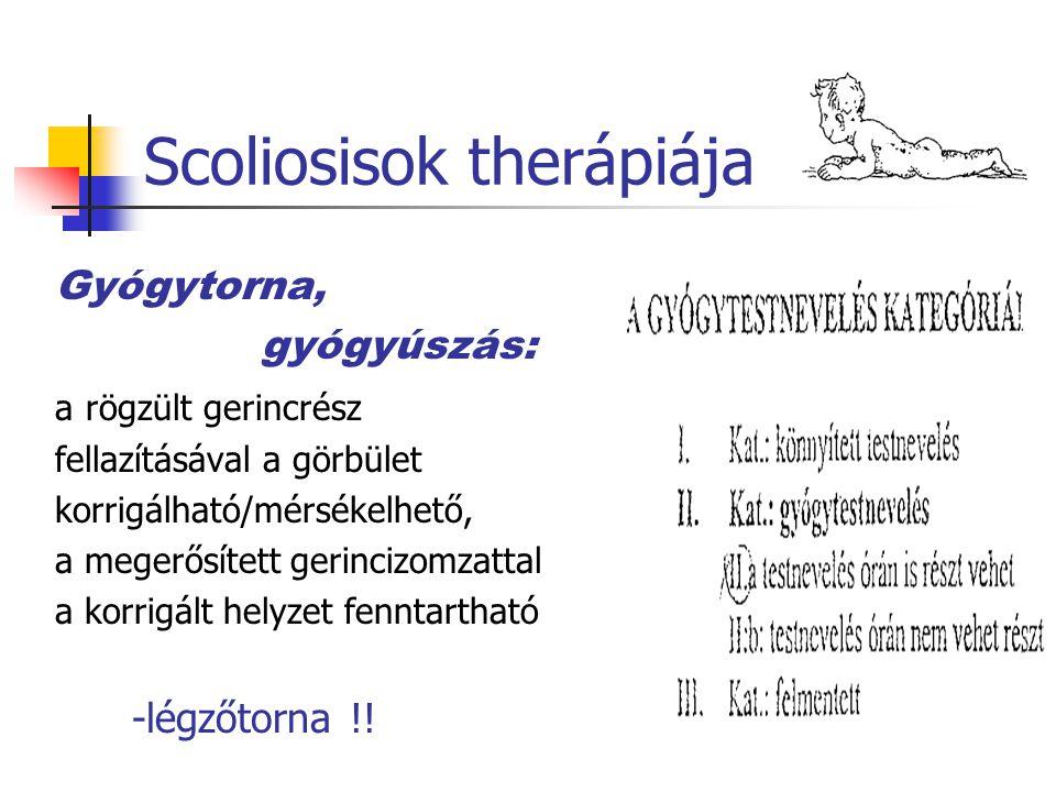 Scoliosisok therápiája Gyógytorna, gyógyúszás: a rögzült gerincrész fellazításával a görbület korrigálható/mérsékelhető, a megerősített gerincizomzattal a korrigált helyzet fenntartható -légzőtorna !!