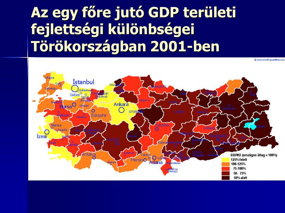 Az egy főre jutó GDP területi fejlettségi különbségei Törökországban 2001-ben