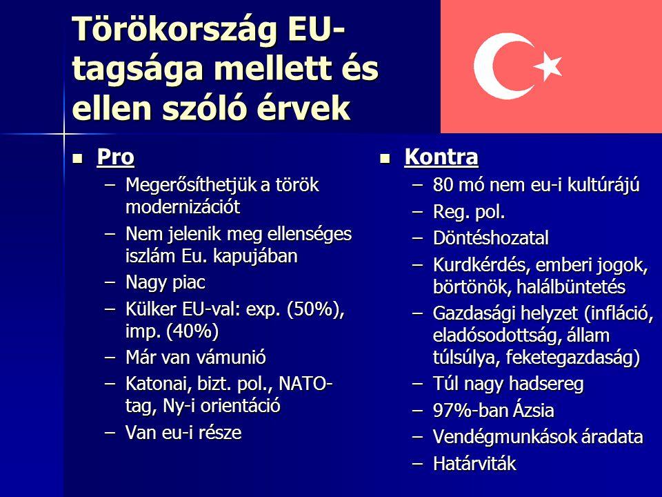 Törökország EU- tagsága mellett és ellen szóló érvek Pro Pro –Megerősíthetjük a török modernizációt –Nem jelenik meg ellenséges iszlám Eu. kapujában –