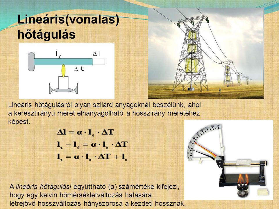 Lineáris(vonalas) hőtágulás A lineáris hőtágulási együttható (α) számértéke kifejezi, hogy egy kelvin hőmérsékletváltozás hatására létrejövő hosszváltozás hányszorosa a kezdeti hossznak.