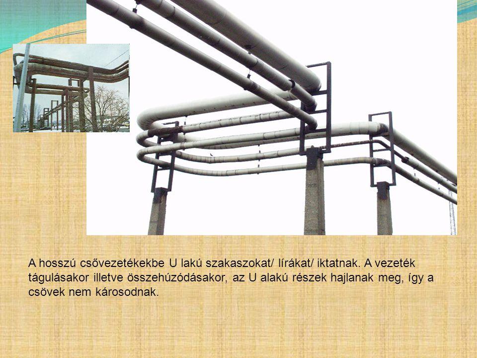 A hosszú csővezetékekbe U lakú szakaszokat/ lírákat/ iktatnak.