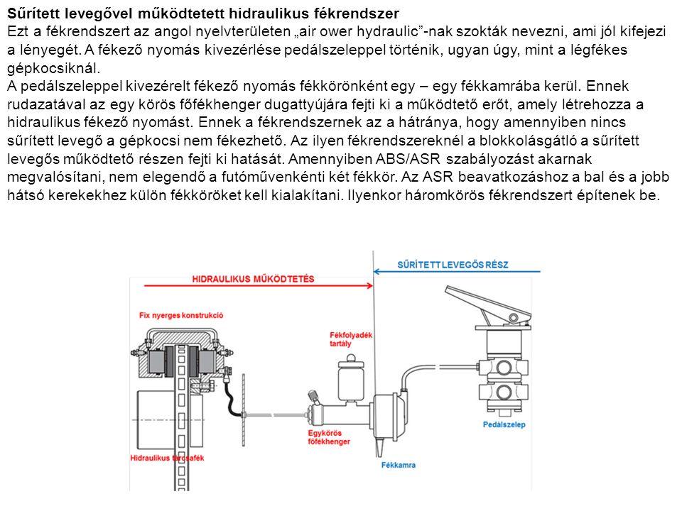 """Sűrített levegővel működtetett hidraulikus fékrendszer Ezt a fékrendszert az angol nyelvterületen """"air ower hydraulic""""-nak szokták nevezni, ami jól ki"""