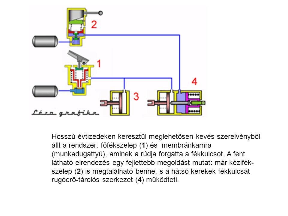 A rugóerő-tárolós szerkezetnek az a lényege, hogy a fékezéshez szükséges erőt egy erős rugó szolgáltatja, amit a kamrába bepréselt sűrített levegő tart összenyomott helyzetben.