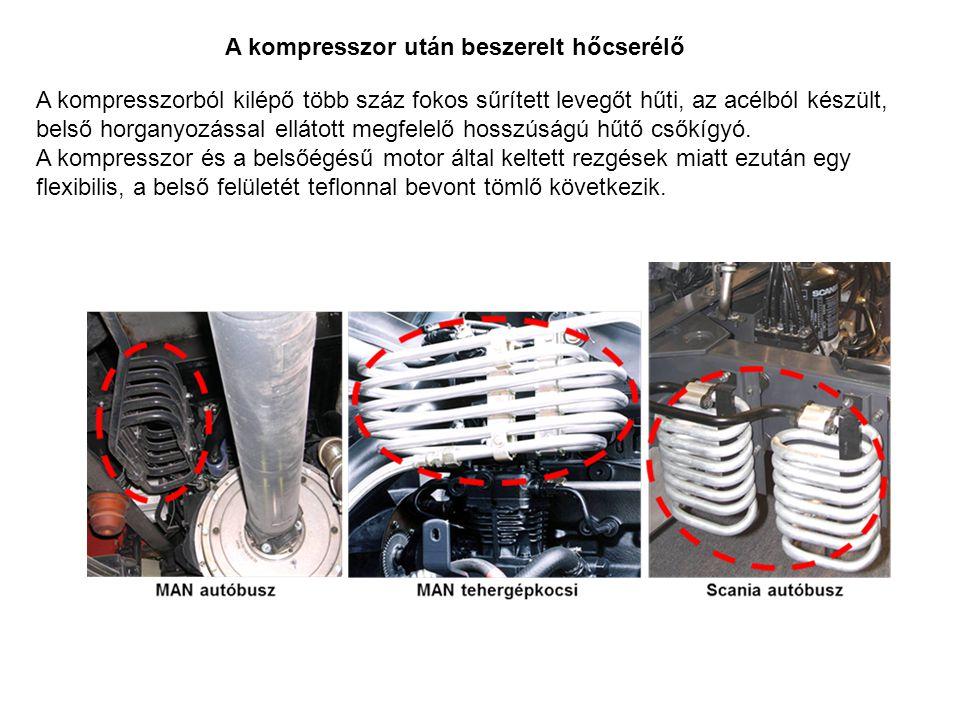 A kompresszor után beszerelt hőcserélő A kompresszorból kilépő több száz fokos sűrített levegőt hűti, az acélból készült, belső horganyozással ellátot
