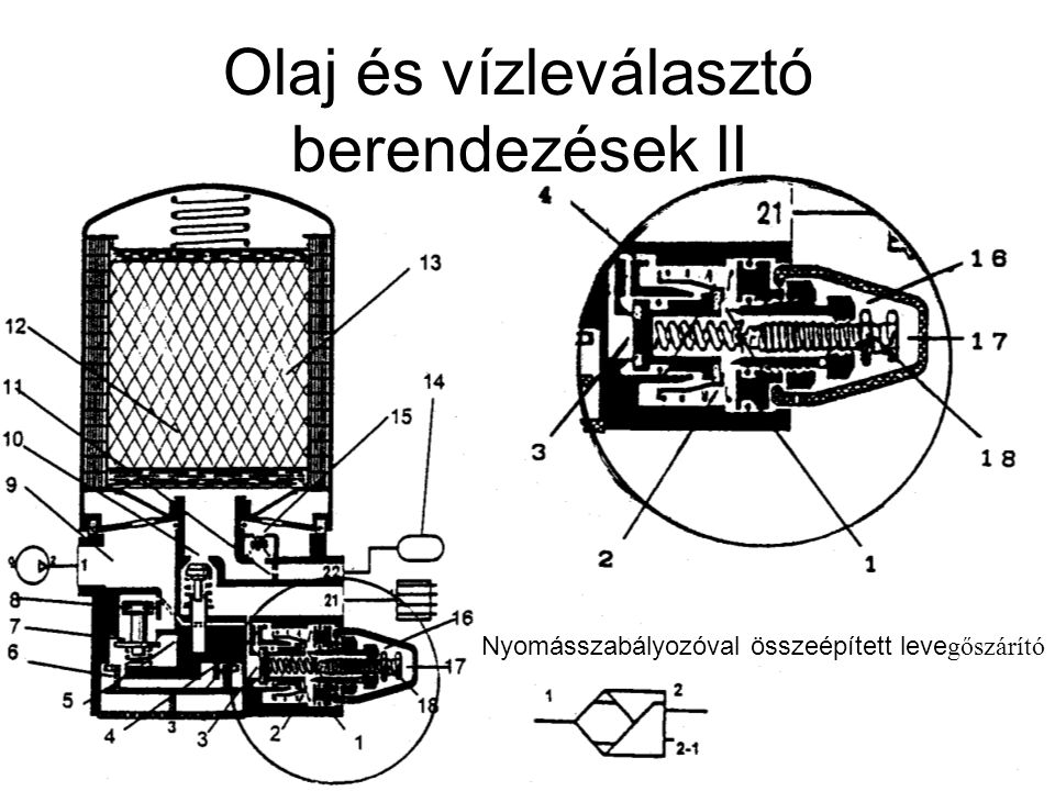 Nyomásszabályozóval összeépített leve gőszárító Olaj és vízleválasztó berendezések II