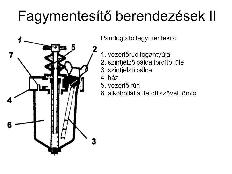 Fagymentesítő berendezések II Párologtató fagymentesítő. 1. vezérlőrúd fogantyúja 2. szintjelző pálca fordító füle 3. szintjelző pálca 4. ház 5. vezér
