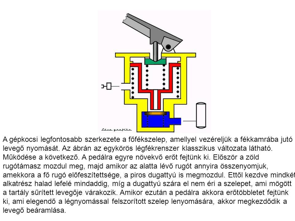 A gépkocsi legfontosabb szerkezete a főfékszelep, amellyel vezéreljük a fékkamrába jutó levegő nyomását. Az ábrán az egykörös légfékrenszer klasszikus