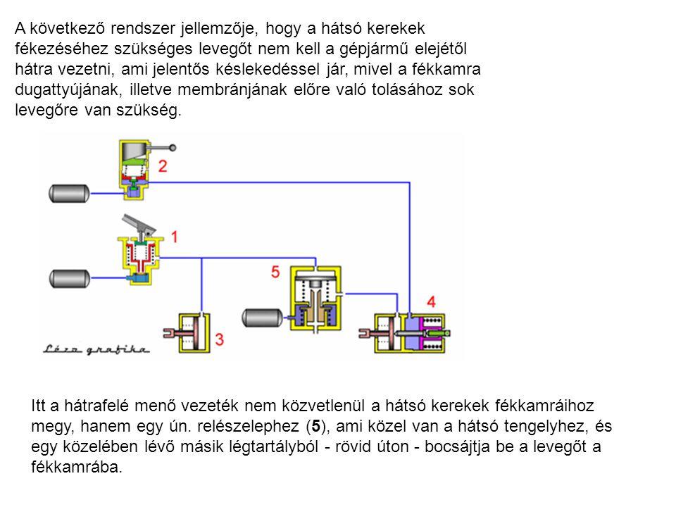 A relé-szelep működtetéséhez kevés levegő hátravezetésére van szükség.
