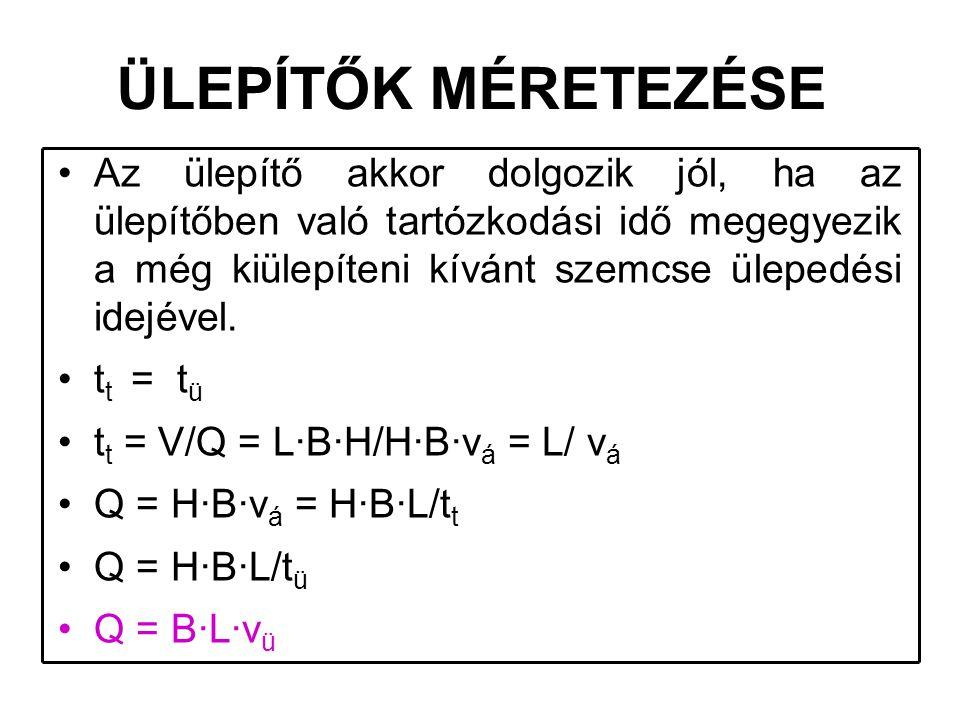 Függőleges átfolyású ülepítő Graever-ülepítő (ülepítő kúp)