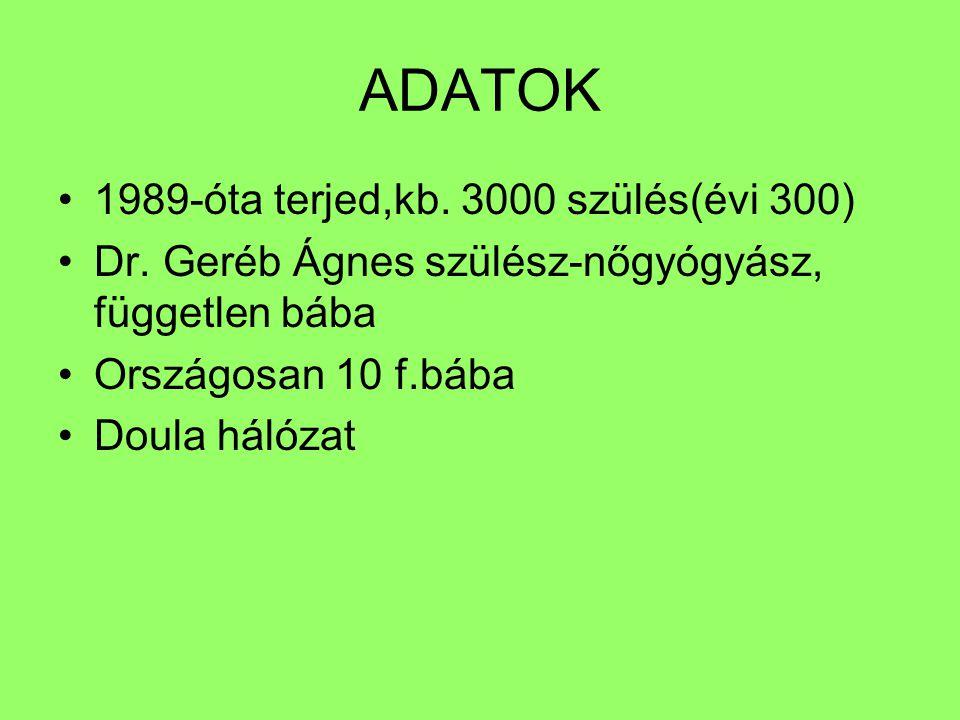 ADATOK 1989-óta terjed,kb. 3000 szülés(évi 300) Dr. Geréb Ágnes szülész-nőgyógyász, független bába Országosan 10 f.bába Doula hálózat
